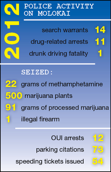 policeinfographic