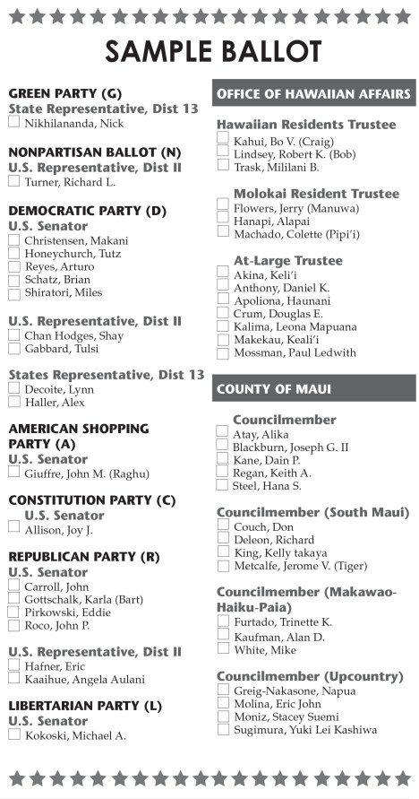 Molokai Voters' Election Guide